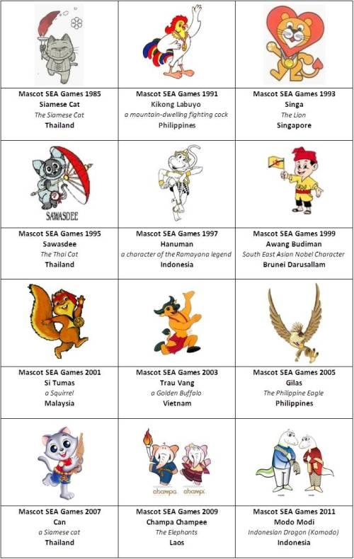 SEA Games Mascot 1985, 1991 - 2011