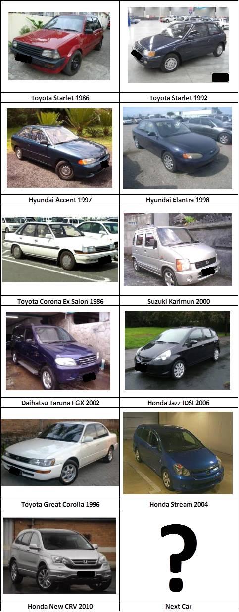 Mobil Pendamping Hidup 1990-now