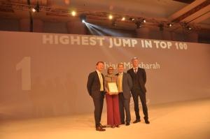 No. 1 sebagai peningkatan peringkat terbanyak di Top 100 Oriflame Global